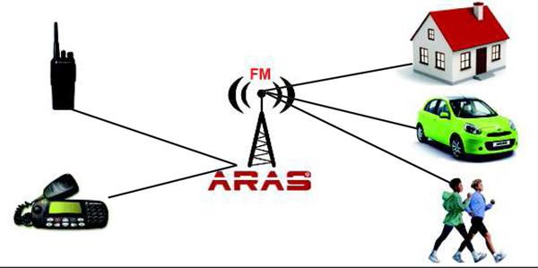 Aras_FM